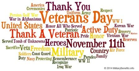 veterans-day-word-cloud